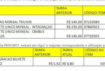 Atualizado: COMUNICADO DE REAJUSTE DE TARIFA SPTRANS E EXTINÇAO DE COTAS VT
